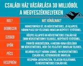 Megyeszékhelyek: önerő nélkül mire elég 30 millió?